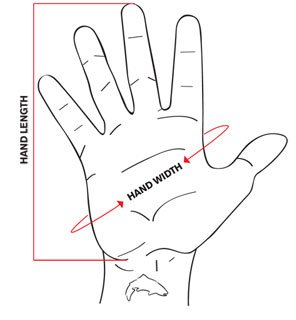 How to measure for glove size.